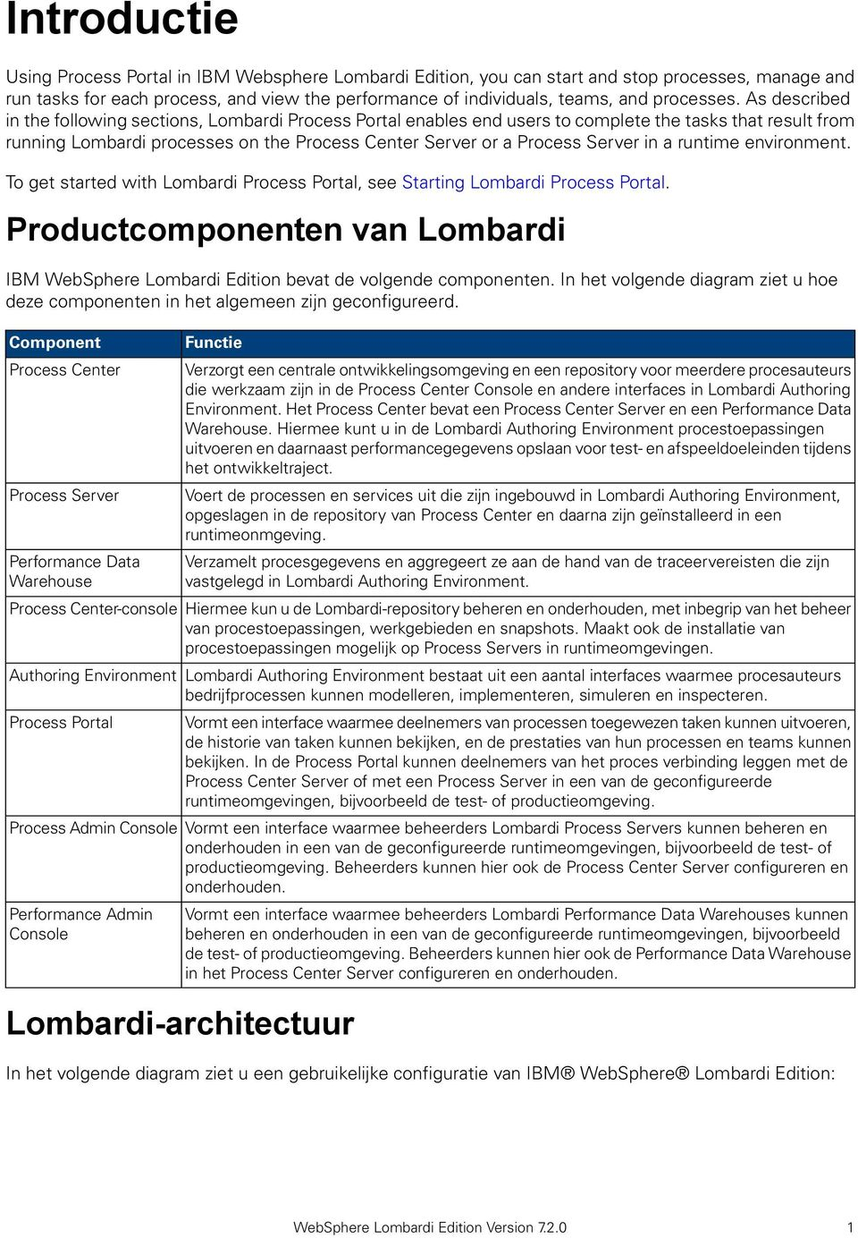 As described in the following sections, Lombardi Process Portal enables end users to complete the tasks that result from running Lombardi processes on the Process Center Server or a Process Server in