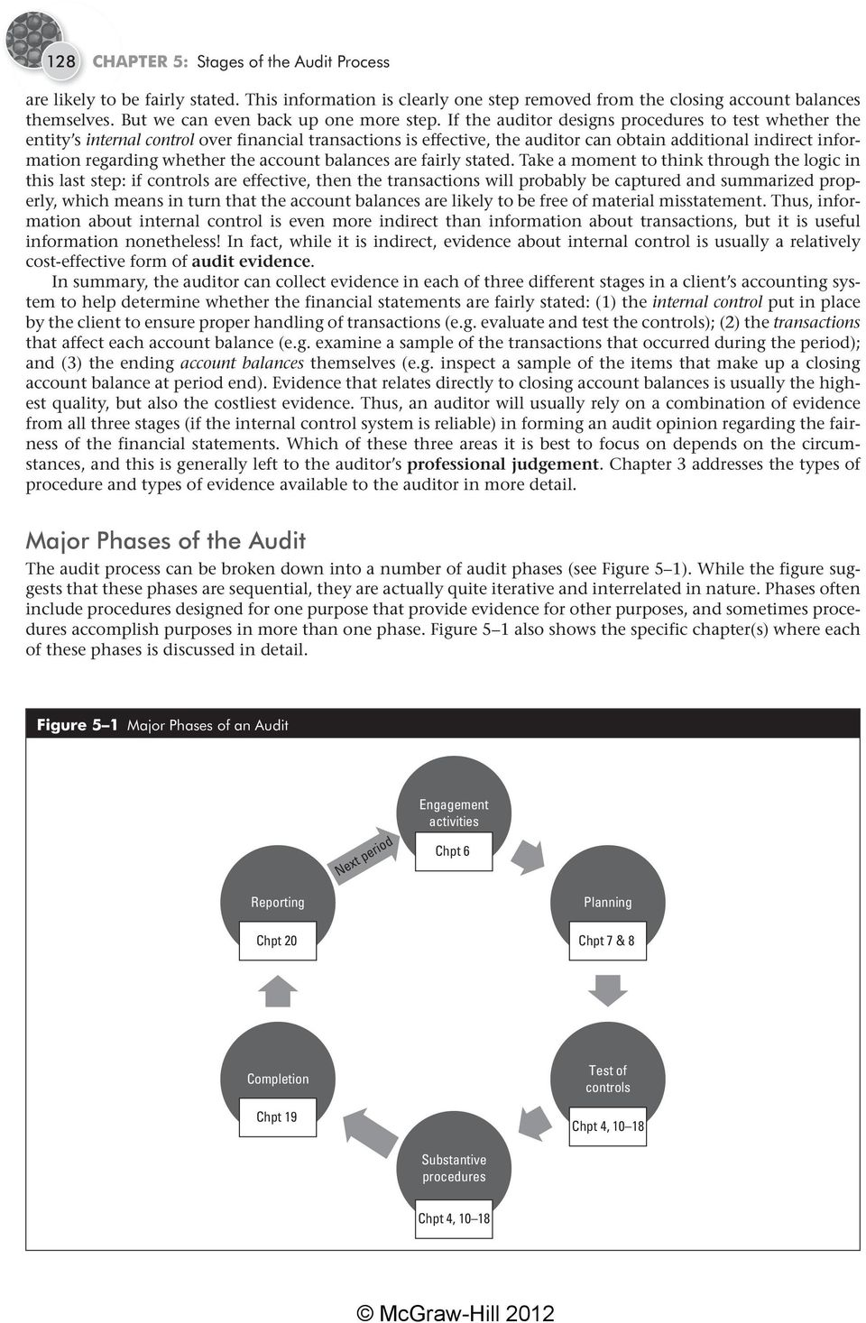 If the auditor designs procedures to test whether the entity s internal control over financial transactions is effective, the auditor can obtain additional indirect information regarding whether the