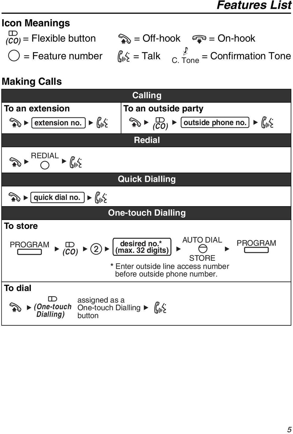 Redial Quick Dialling quick dial no. To store PROGRAM To dial (CO) (One-touch Dialling) One-touch Dialling desired no.