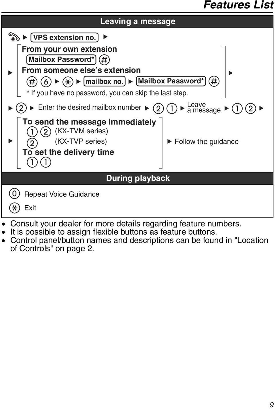 Enter the desired mailbox number To send the message immediately (KX-TVM series) (KX-TVP series) To set the delivery time Leave a message Follow the guidance