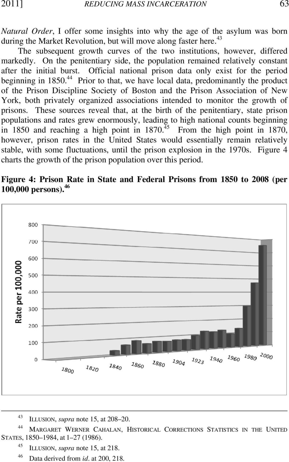 Official national prison data only exist for the period beginning in 1850.