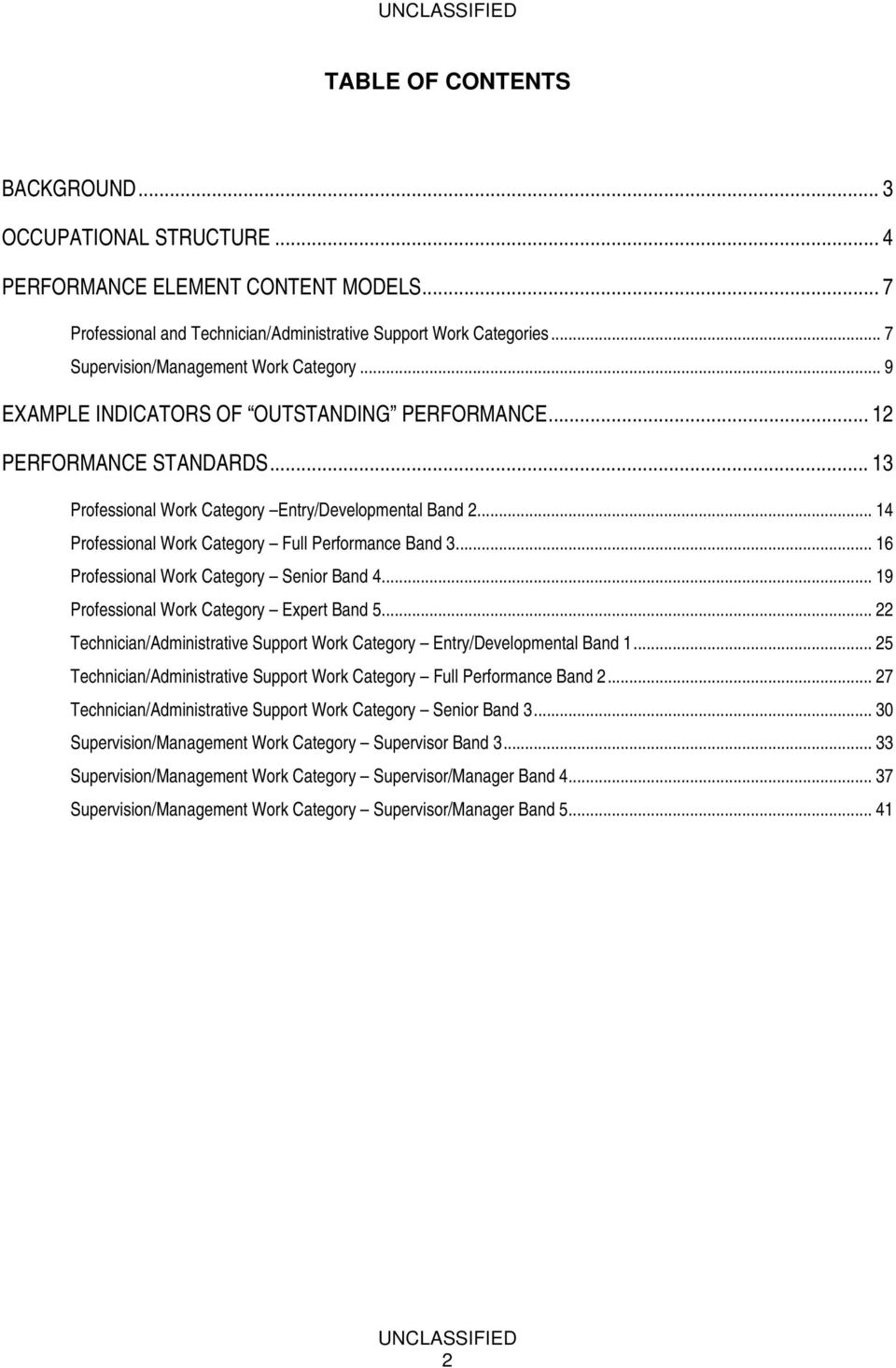 .. 14 Professional Work Category Full Performance Band 3... 16 Professional Work Category Senior Band 4... 19 Professional Work Category Expert Band 5.