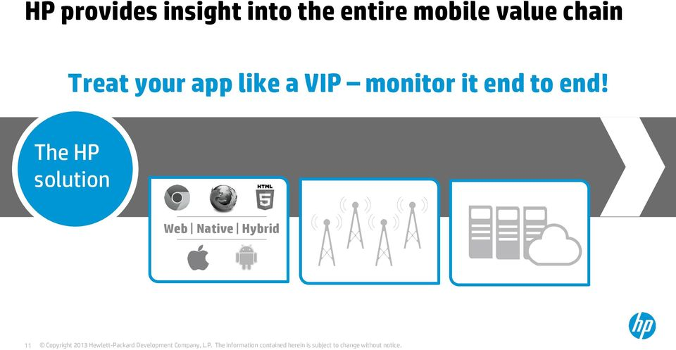 your app like a VIP monitor it end