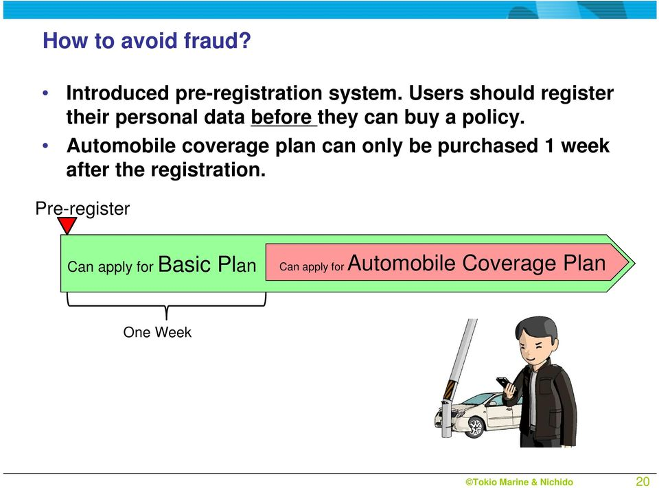 Automobile coverage plan can only be purchased 1 week after the