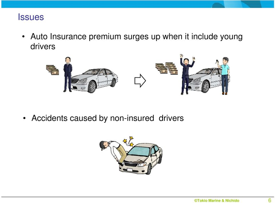 include young drivers