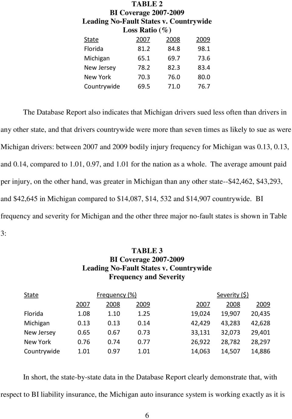 7 The Database Report also indicates that Michigan drivers sued less often than drivers in any other state, and that drivers countrywide were more than seven times as likely to sue as were Michigan