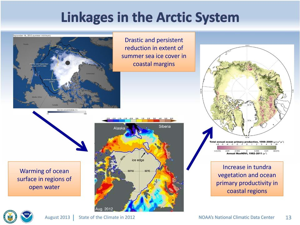 open water Increase in tundra vegetation and ocean primary