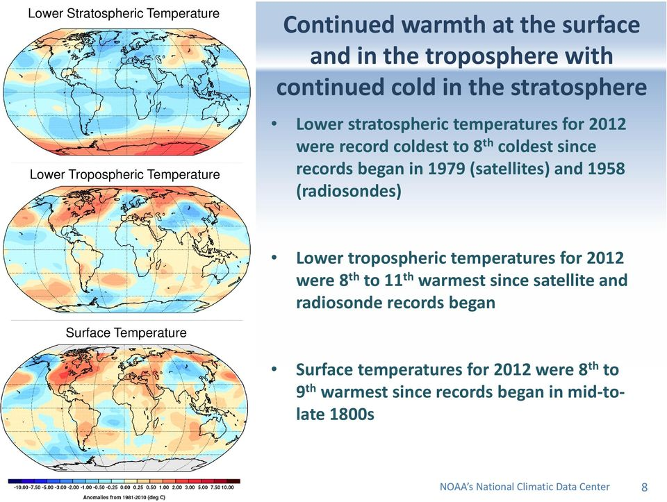 tropospheric temperatures for 2012 were 8th to 11th warmest since satellite and radiosonde records began Surface temperatures for 2012 were 8th