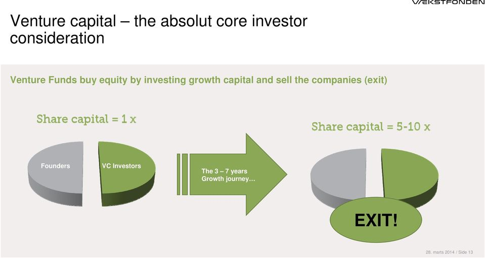 growth capital and sell the companies (exit) Founders