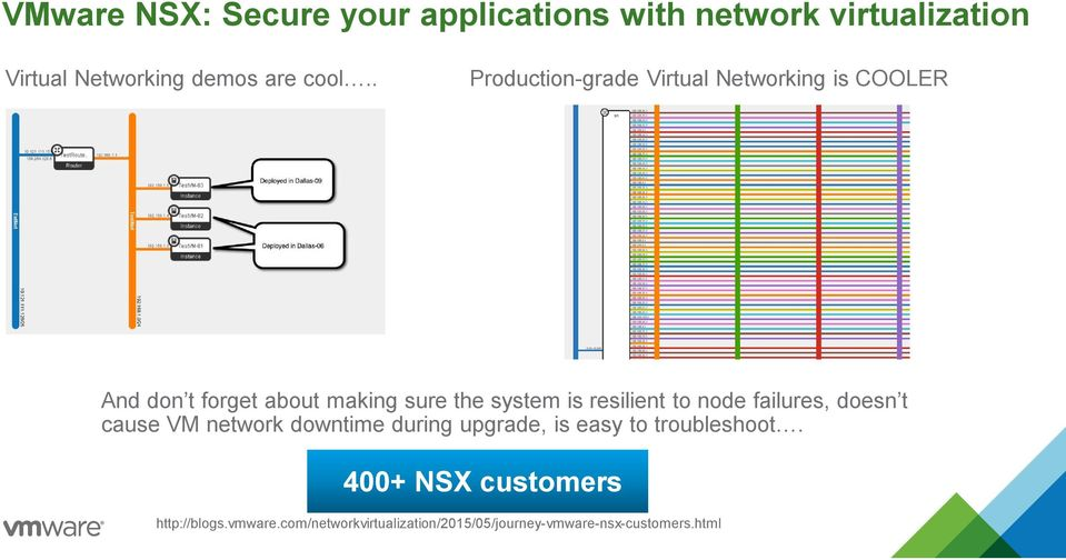 resilient to node failures, doesn t cause VM network downtime during upgrade, is easy to troubleshoot.