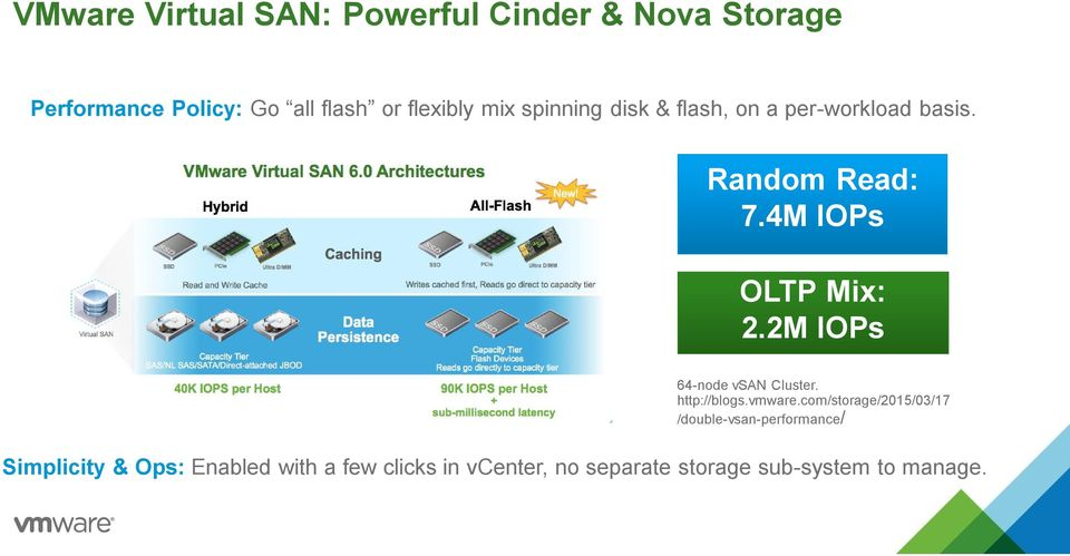 4M IOPs OLTP Mix: 2.2M IOPs 64-node vsan Cluster. http://blogs.vmware.
