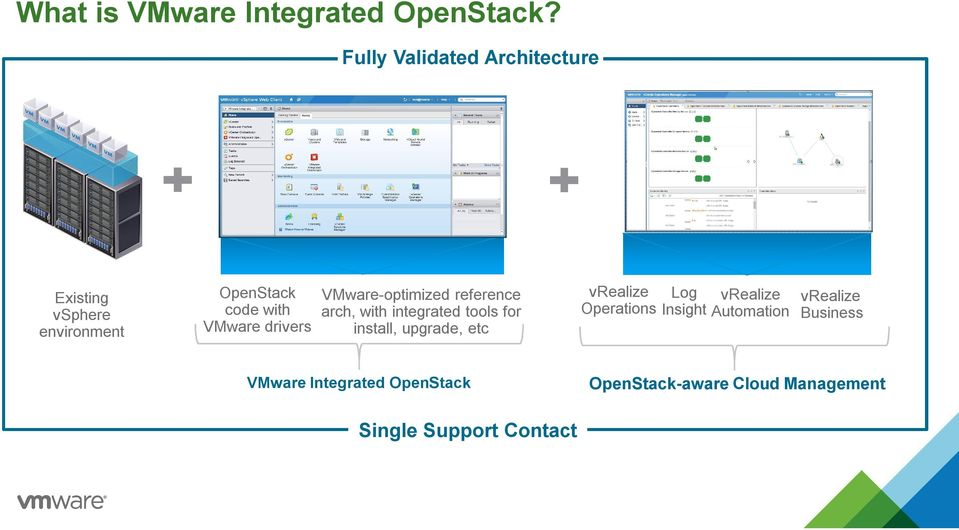 drivers VMware-optimized reference arch, with integrated tools for install, upgrade, etc