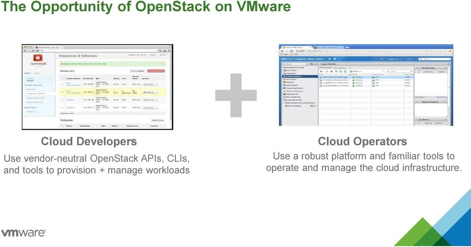 + manage workloads Cloud Operators Use a robust platform and