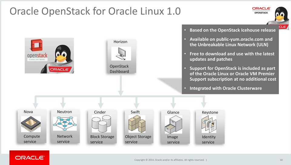 com and the Unbreakable Linux Network (ULN) Free to download and use with the latest updates and patches Support for OpenStack