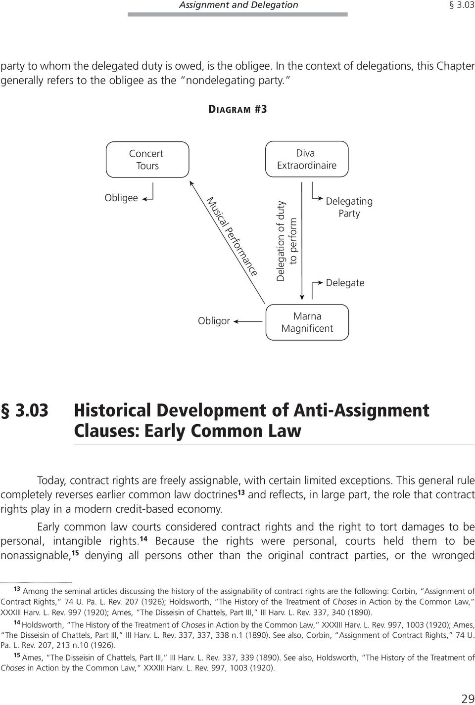 03 Historical Development of Anti-Assignment Clauses: Early Common Law Today, contract rights are freely assignable, with certain limited exceptions.