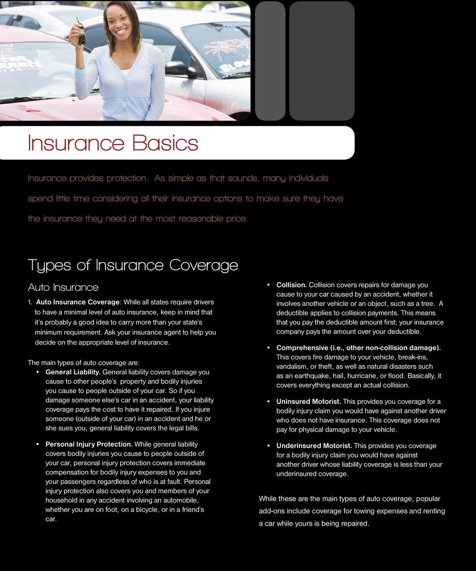 Types of Insurance Coverage Auto Insurance 1.
