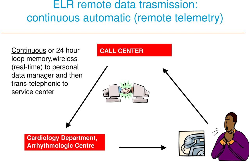 (real-time) to personal data manager and then trans-telephonic