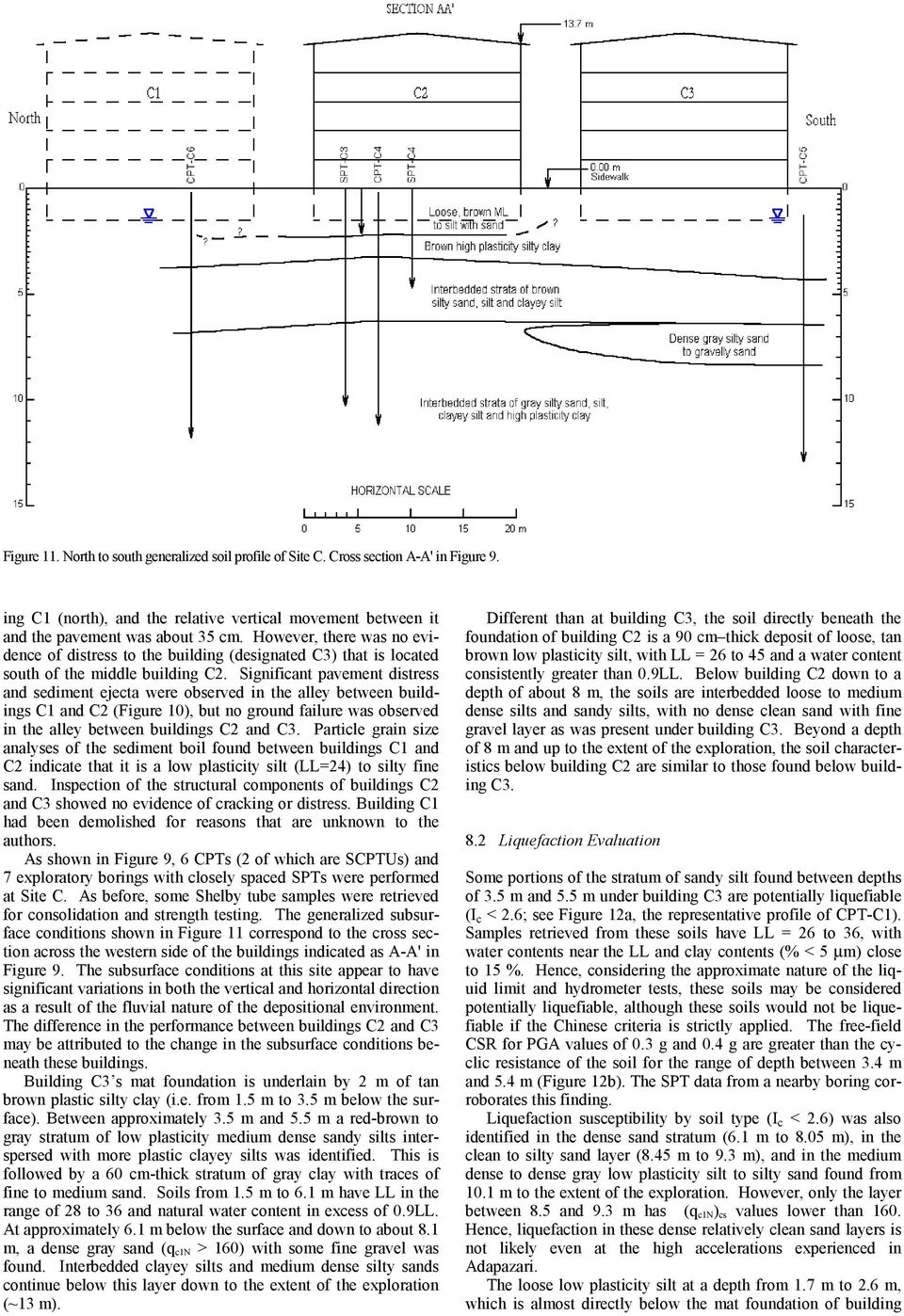 Significant pavement distress and sediment ejecta were observed in the alley between buildings C and C (Figure ), but no ground failure was observed in the alley between buildings C and C.