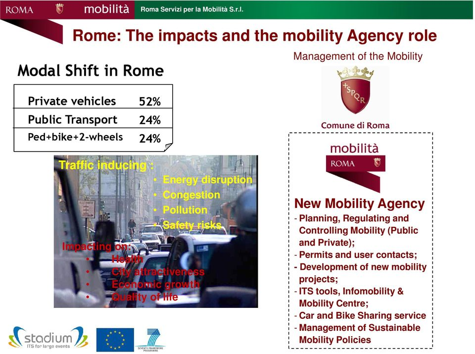 Quality of life New Mobility Agency - Planning, Regulating and Controlling Mobility (Public and Private); - Permits and user contacts; -