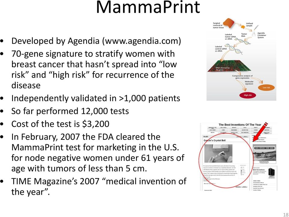 of the disease Independently validated in >1,000 patients So far performed 12,000 tests Cost of the test is $3,200 In