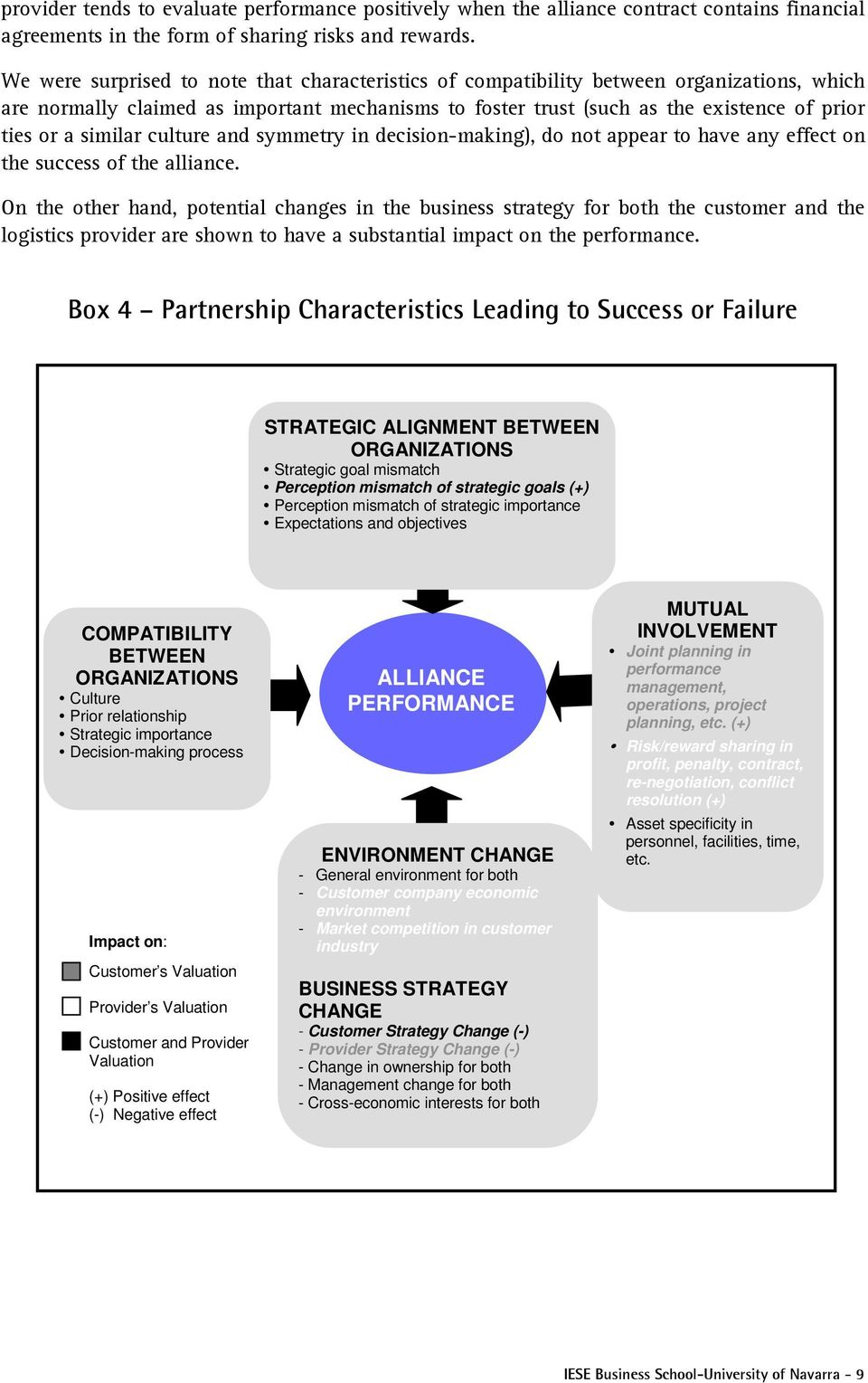 similar culture and symmetry in decision-making), do not appear to have any effect on the success of the alliance.