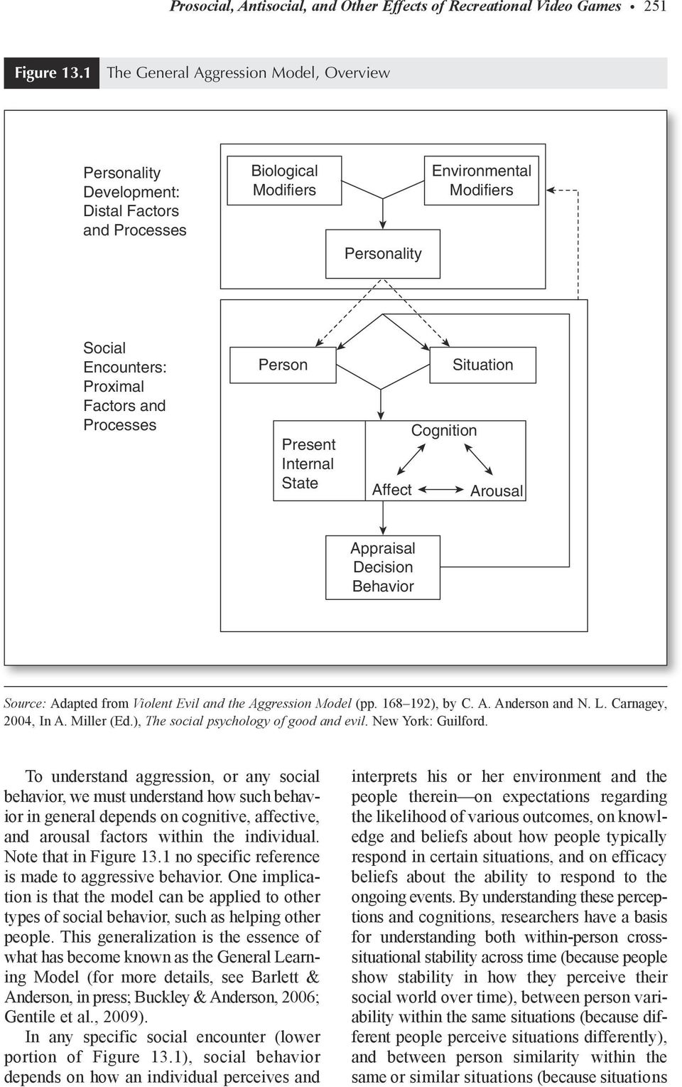 Processes Person Present Internal State Situation Cognition Affect Arousal Appraisal Decision Behavior Source: Adapted from Violent Evil and the Aggression Model (pp. 168 192), by C. A. Anderson and N.