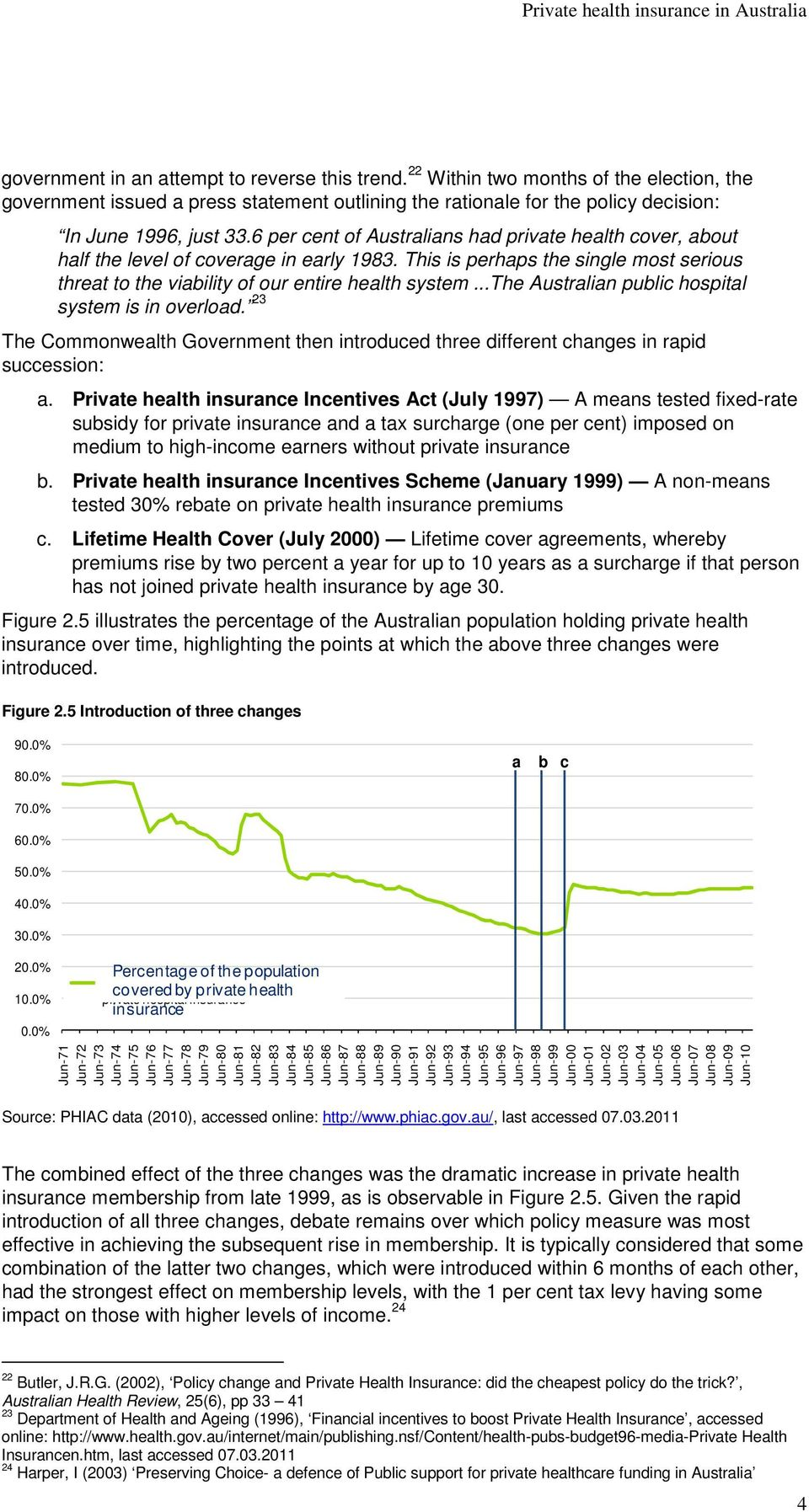 6 per cent of Australians had private health cover, about half the level of coverage in early 1983. This is perhaps the single most serious threat to the viability of our entire health system.