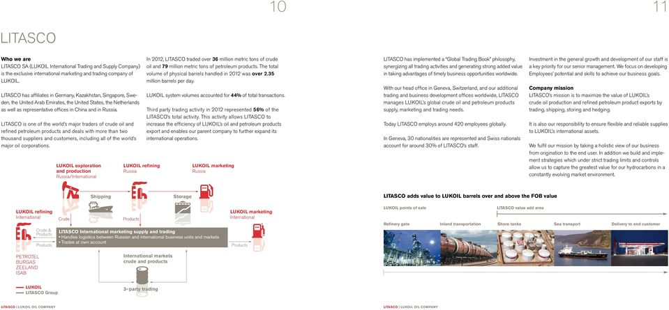 Your global energy partner  Lukoil Oil Company Always moving