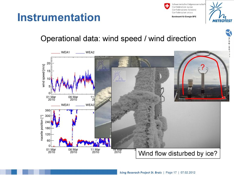 No icing at wind speed sensor Wind flow
