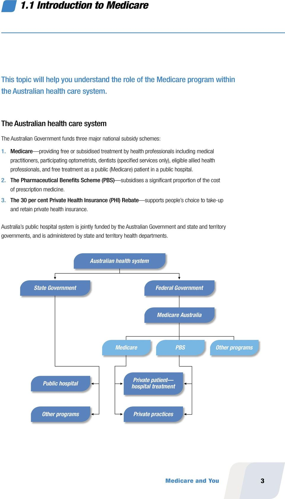 Medicare providing free or subsidised treatment by health professionals including medical practitioners, participating optometrists, dentists (specified services only), eligible allied health
