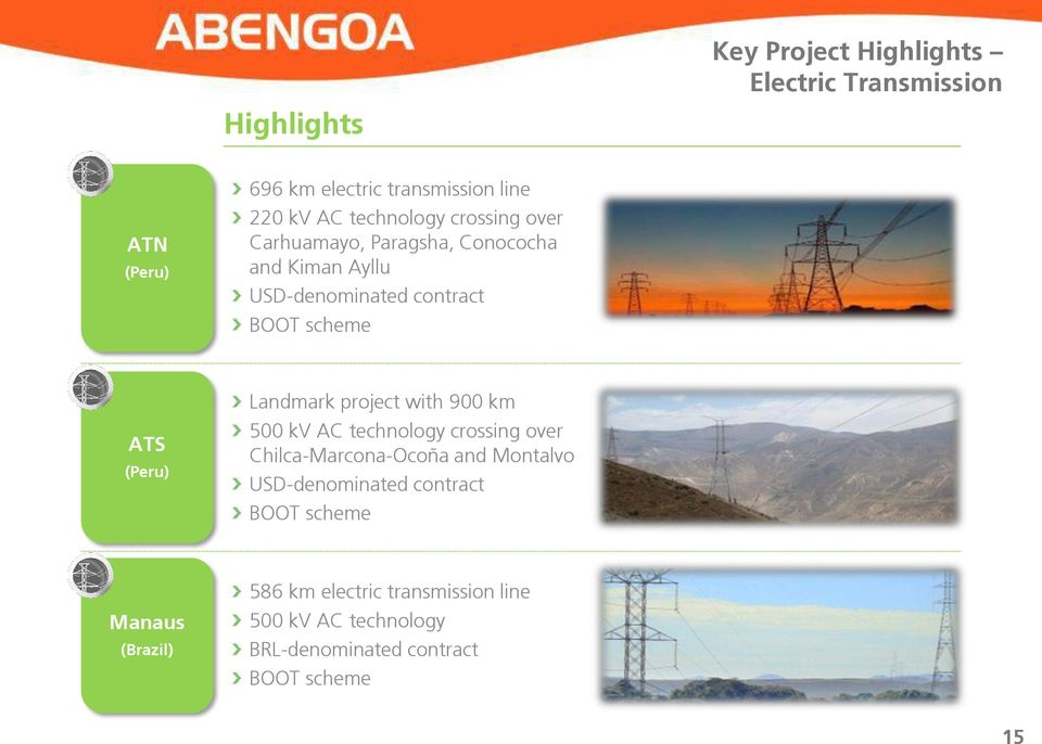 (Peru) Landmark project with 900 km 500 kv AC technology crossing over Chilca-Marcona-Ocoña and Montalvo