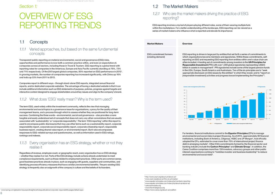 For a better understanding of the landscape, ESG reporting can be viewed as a series of market makers who influence what is reported and elevate its importance: 1.