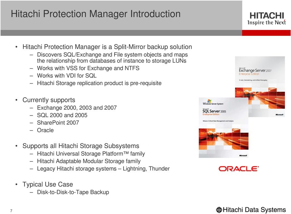 pre-requisite Currently supports Exchange 2000, 2003 and 2007 SQL 2000 and 2005 SharePoint 2007 Oracle Supports all Hitachi Storage Subsystems Hitachi