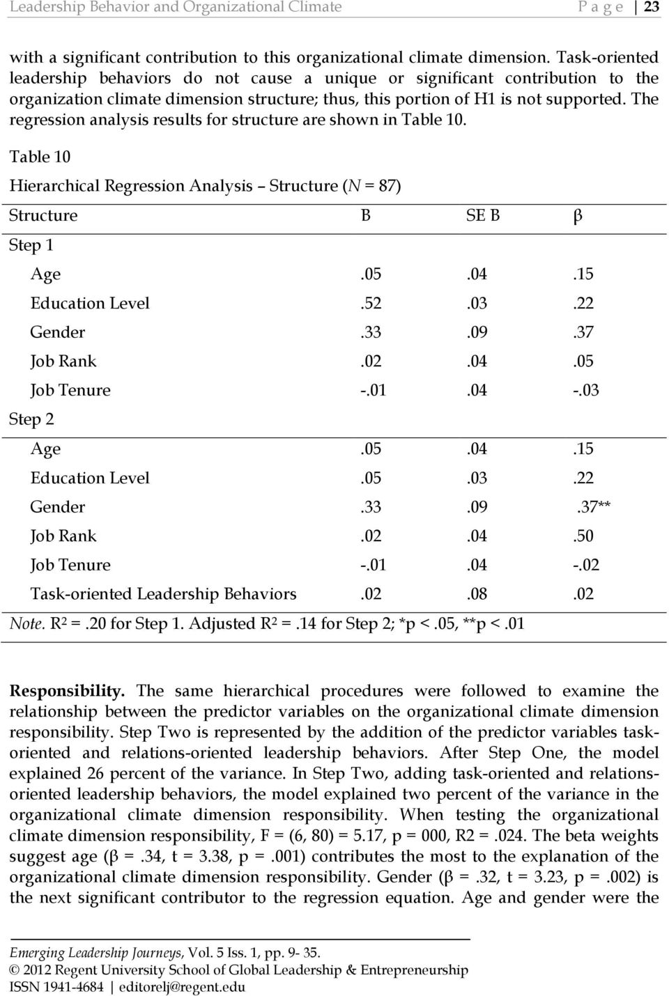 The regression analysis results for structure are shown in Table 10. Table 10 Hierarchical Regression Analysis Structure (N = 87) Structure B SE B β Step 1 Age.05.04.15 Education Level.52.03.