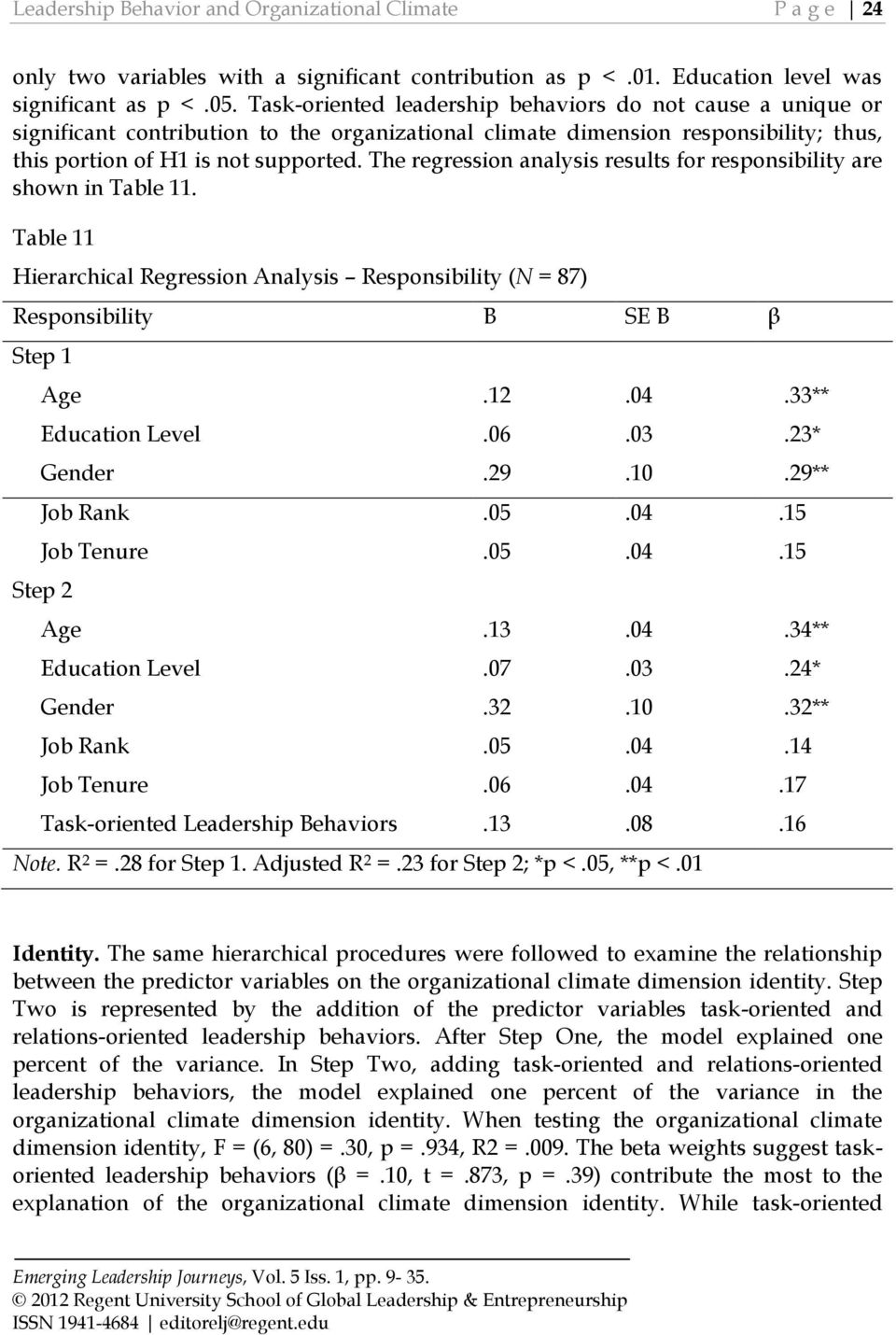 The regression analysis results for responsibility are shown in Table 11. Table 11 Hierarchical Regression Analysis Responsibility (N = 87) Responsibility B SE B β Step 1 Age.12.04.