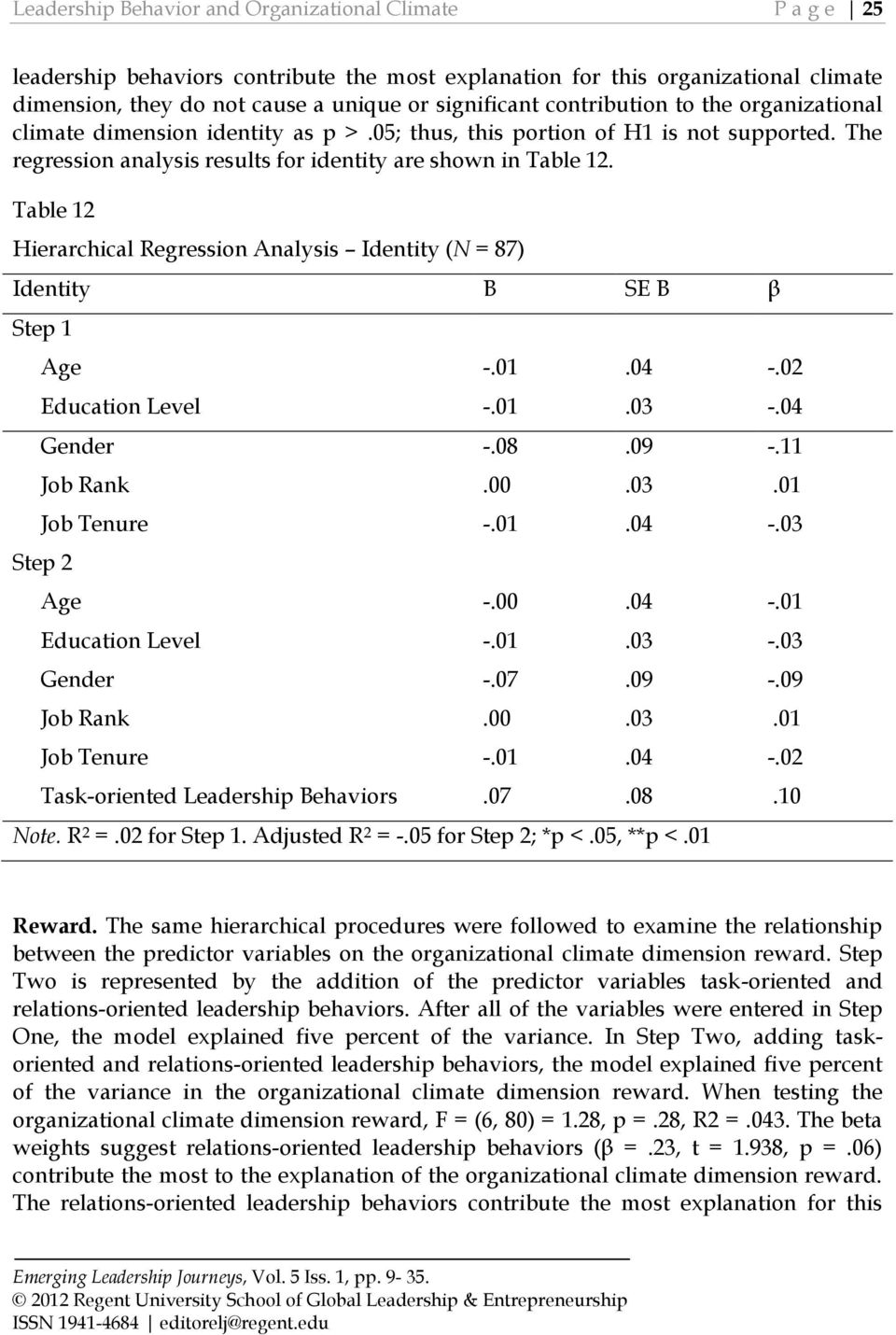 Table 12 Hierarchical Regression Analysis Identity (N = 87) Identity B SE B β Step 1 Age -.01.04 -.02 Education Level -.01.03 -.04 Gender -.08.09 -.11 Job Rank.00.03.01 Job Tenure -.01.04 -.03 Step 2 Age -.