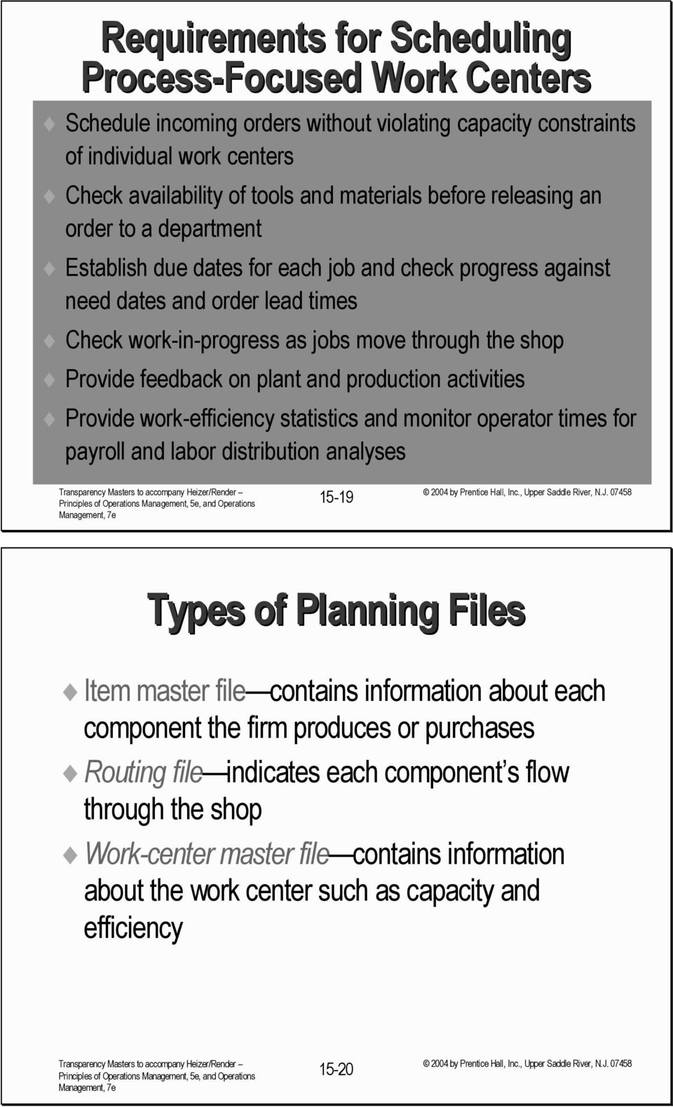 plant and production activities Provide work-efficiency statistics and monitor operator times for payroll and labor distribution analyses 15-19 Types of Planning Files Item master file contains