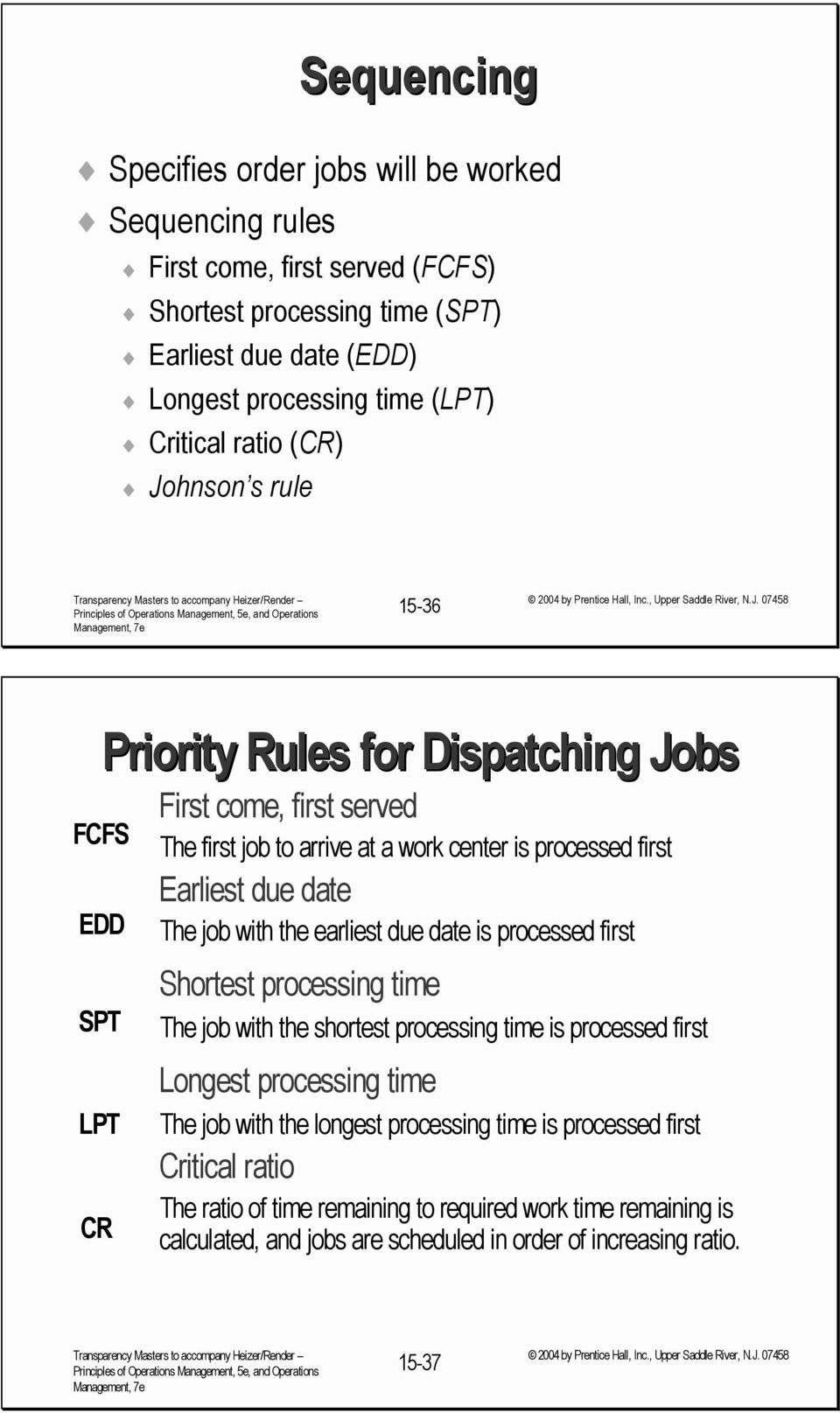 due date The job with the earliest due date is processed first Shortest processing time The job with the shortest processing time is processed first Longest processing time The job with