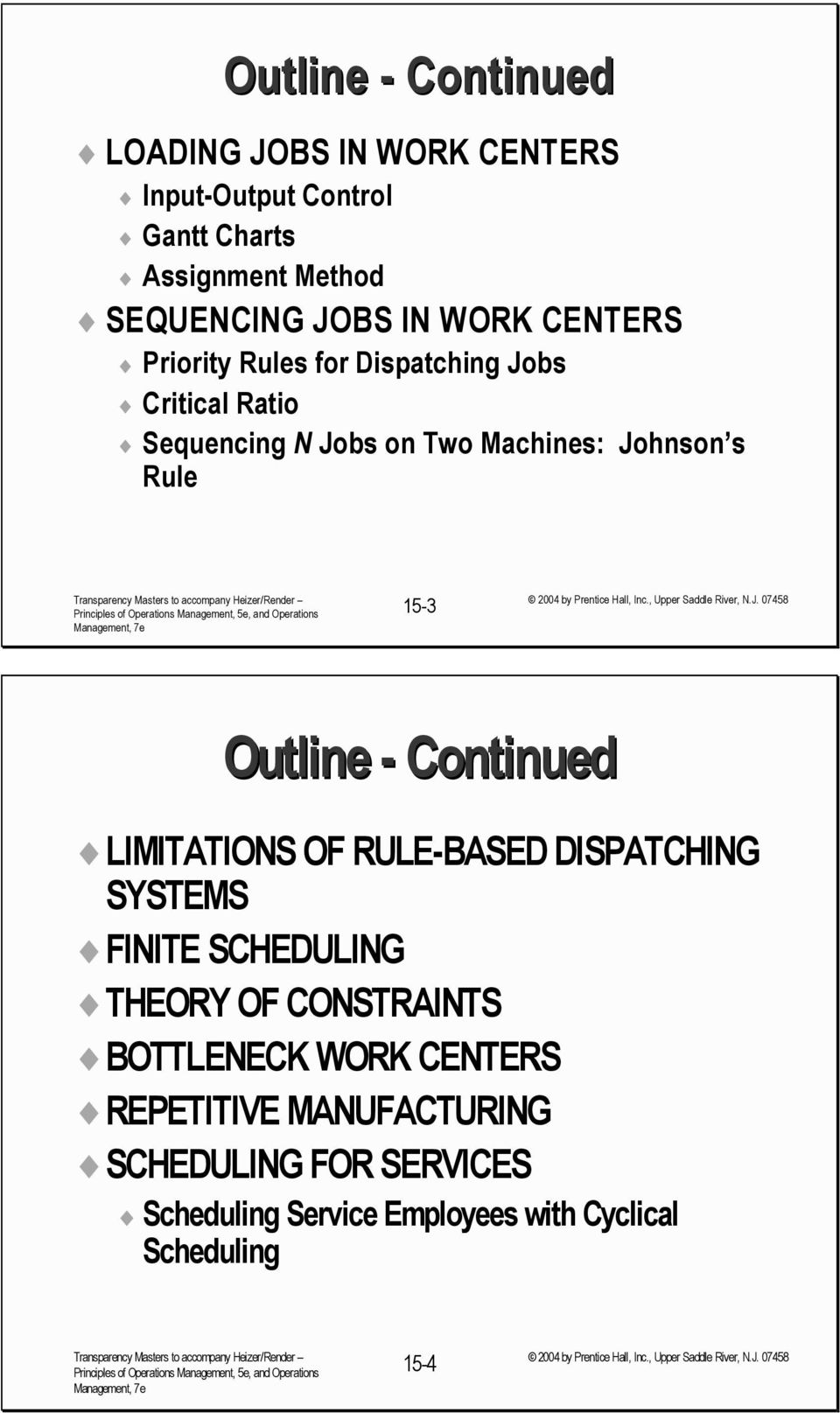 15-3 Outline - Continued LIMITATIONS OF RULE-ASED DISPATCHING SYSTEMS FINITE SCHEDULING THEORY OF CONSTRAINTS