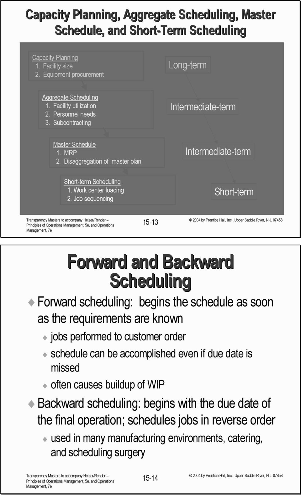 Job sequencing Short-term 15-13 Forward and ackward Scheduling Forward scheduling: begins the schedule as soon as the requirements are known jobs performed to customer order schedule can be
