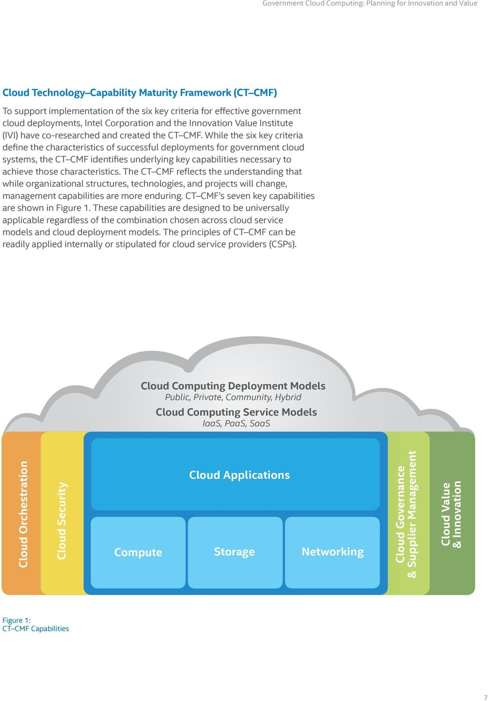 While the six key criteria define the characteristics of successful deployments for government cloud systems, the CT CMF identifies underlying key capabilities necessary to achieve those