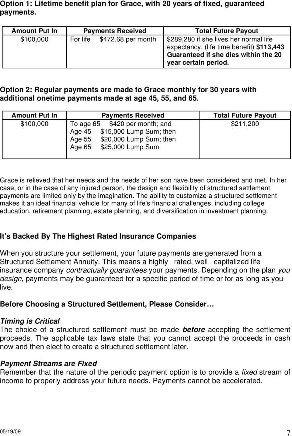 Optin 2: Regular payments are made t Grace mnthly fr 30 years with additinal netime payments made at age 45, 55, and 65.