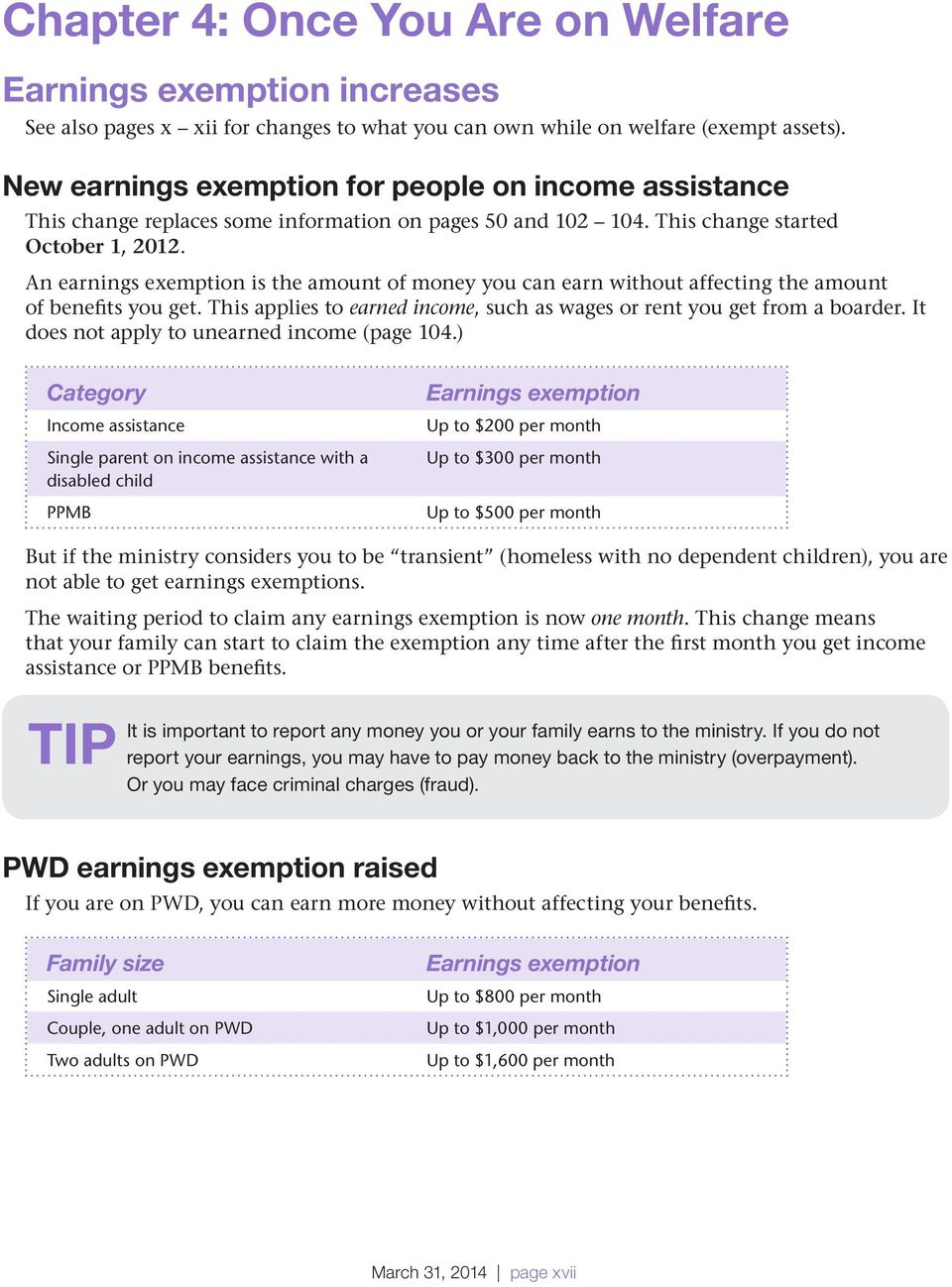 An earnings exemption is the amount of money you can earn without affecting the amount of benefits you get. This applies to earned income, such as wages or rent you get from a boarder.