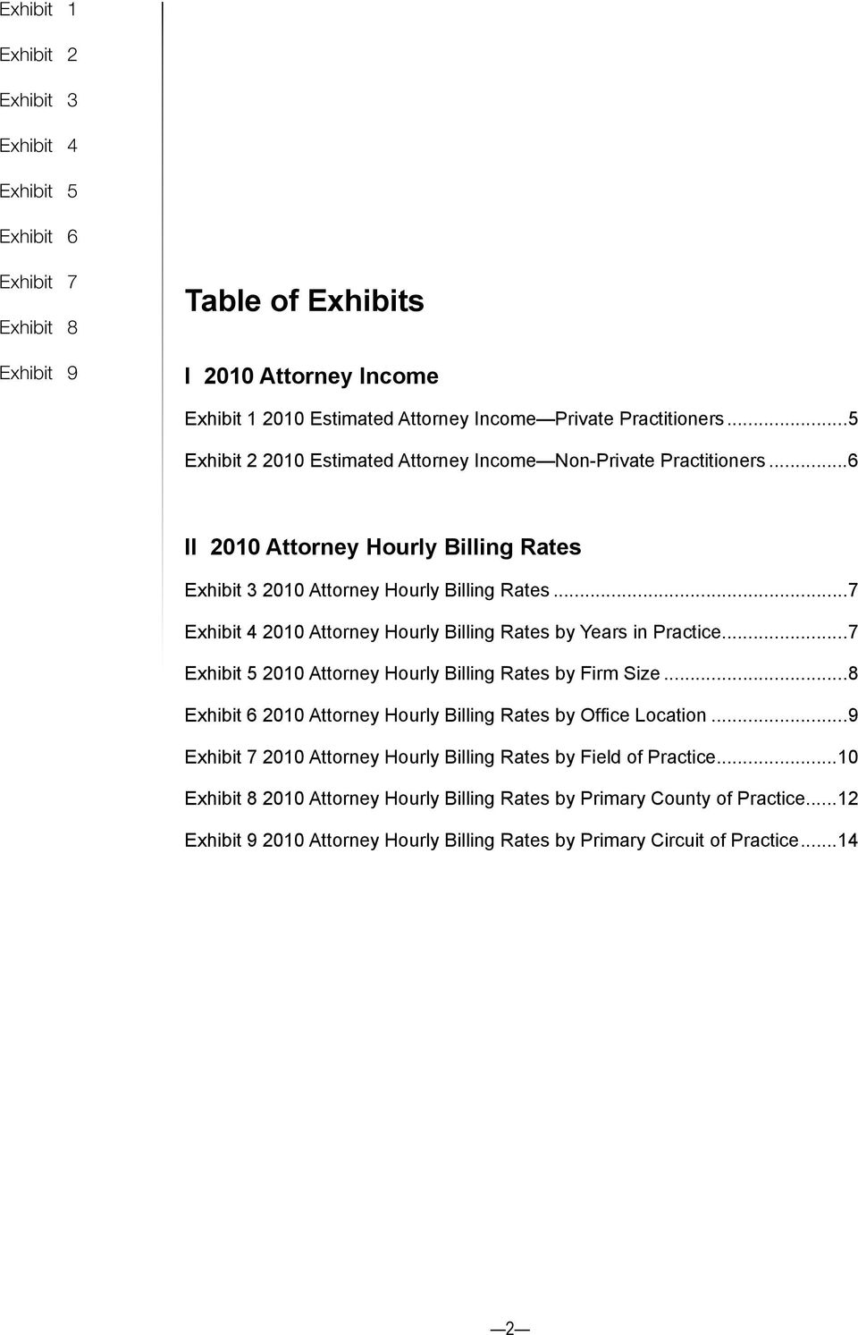 ..7 2010 Attorney Hourly Billing Rates by Years in Practice...7 2010 Attorney Hourly Billing Rates by Firm Size.