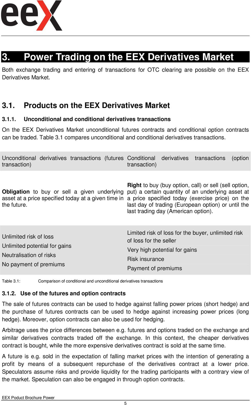 1. Unconditional and conditional derivatives transactions On the EEX Derivatives Market unconditional futures contracts and conditional option contracts can be traded. Table 3.
