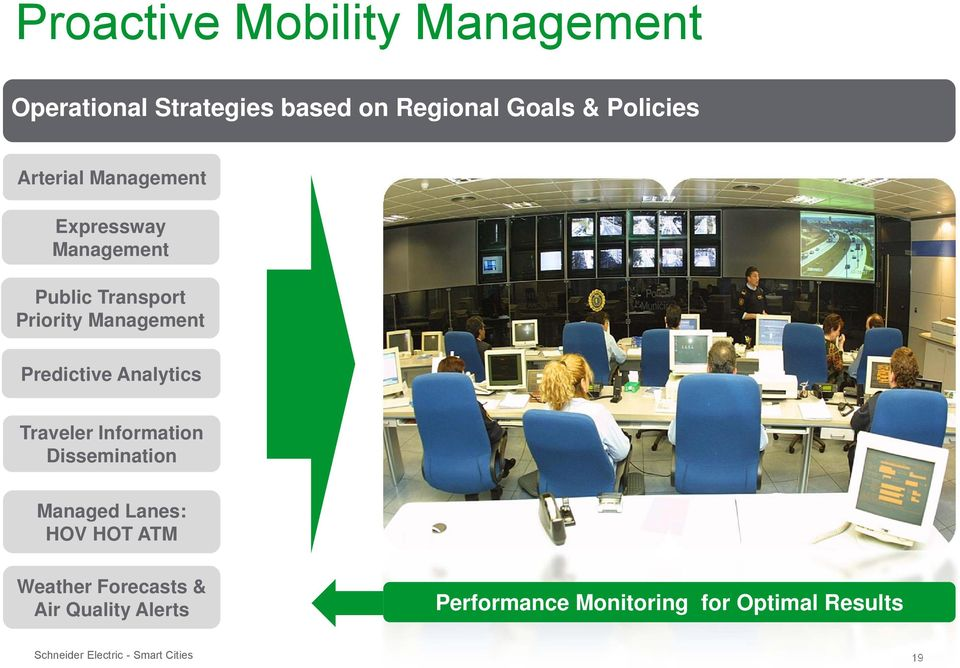 Management Predictive Analytics Traveler Information Dissemination Managed Lanes: