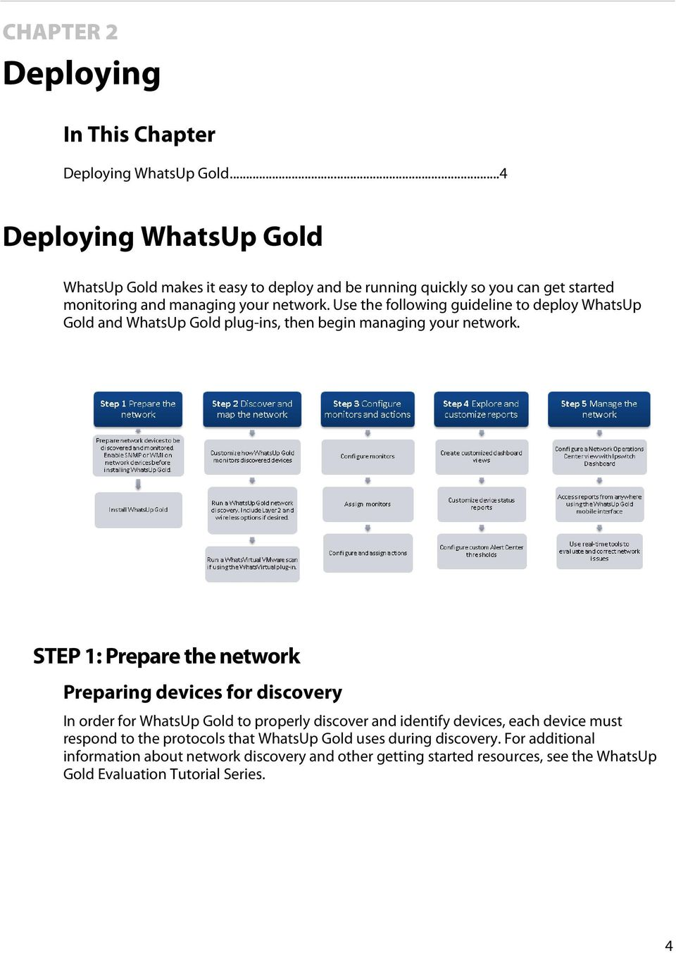 Use the following guideline to deploy WhatsUp Gold and WhatsUp Gold plug-ins, then begin managing your network.