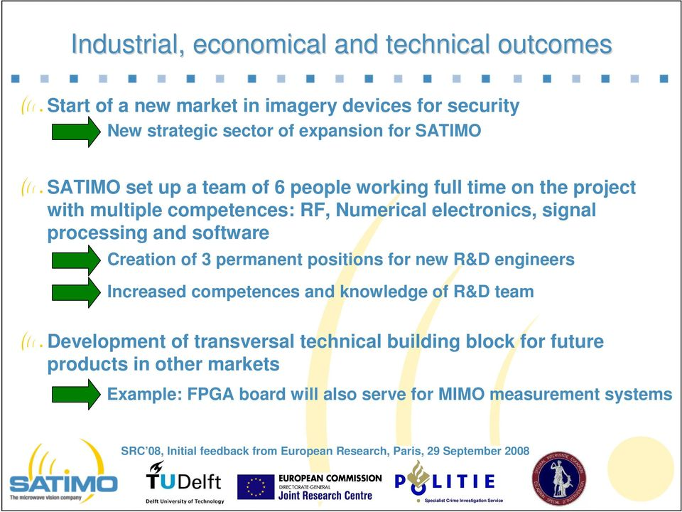 processing and software Creation of 3 permanent positions for new R&D engineers Increased competences and knowledge of R&D team