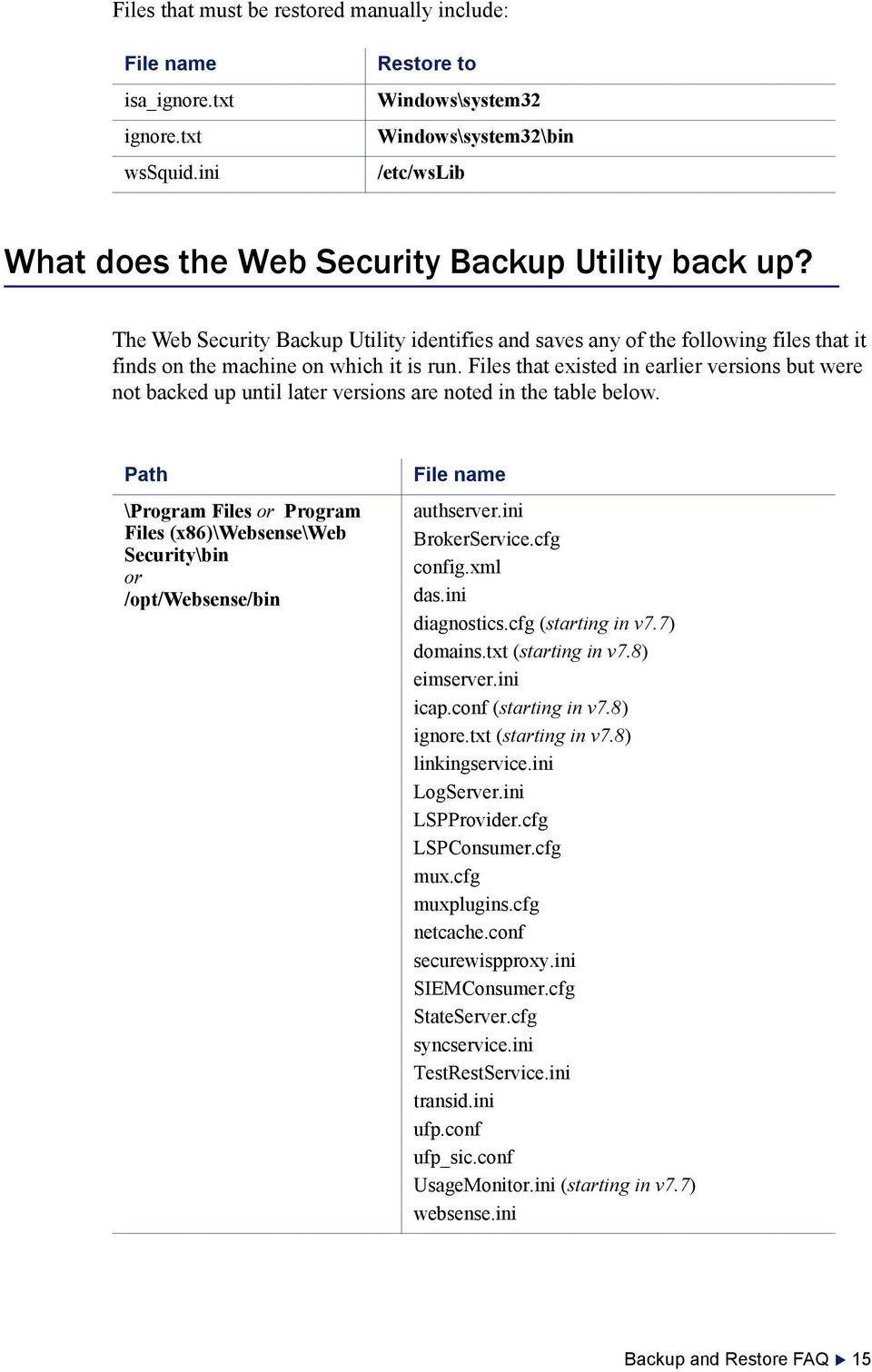 The Web Security Backup Utility identifies and saves any of the following files that it finds on the machine on which it is run.