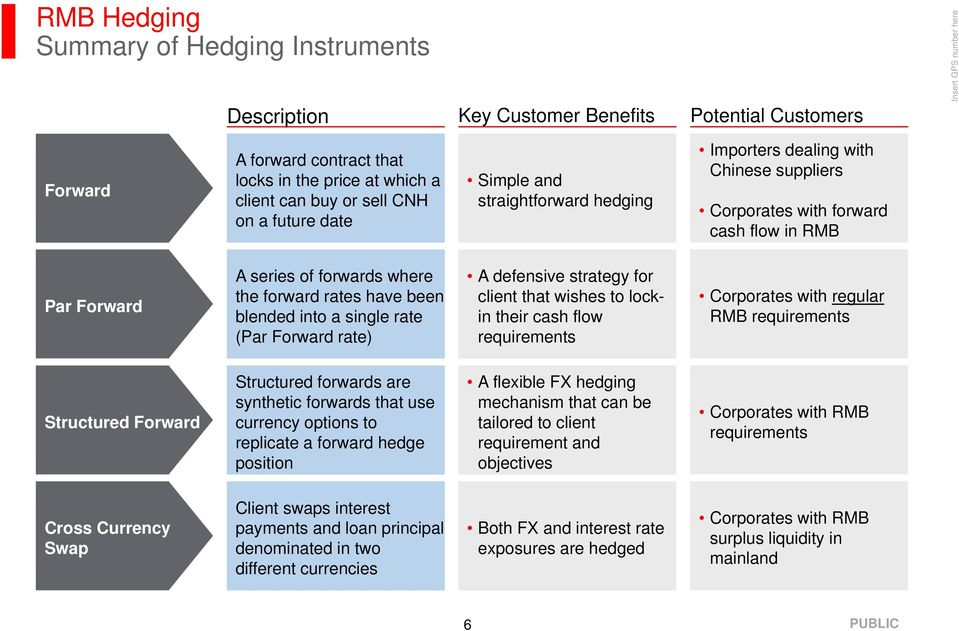potential strategies for hsbc's entry into Sive entry of mnes into emerging markets and their strategic choice of the establishment mode of their investments along with its strategic location and ongoing membership.